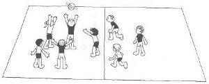 desenho de crianças jogando handebol na quadra